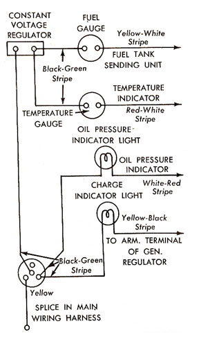 Gauge Circuit on 67 ford fairlane wiring diagram